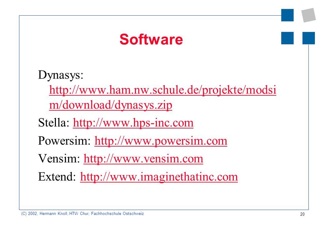 20 (C) 2002, Hermann Knoll, HTW Chur, Fachhochschule Ostschweiz Software Dynasys: http://www.ham.nw.schule.de/projekte/modsi m/download/dynasys.zip ht