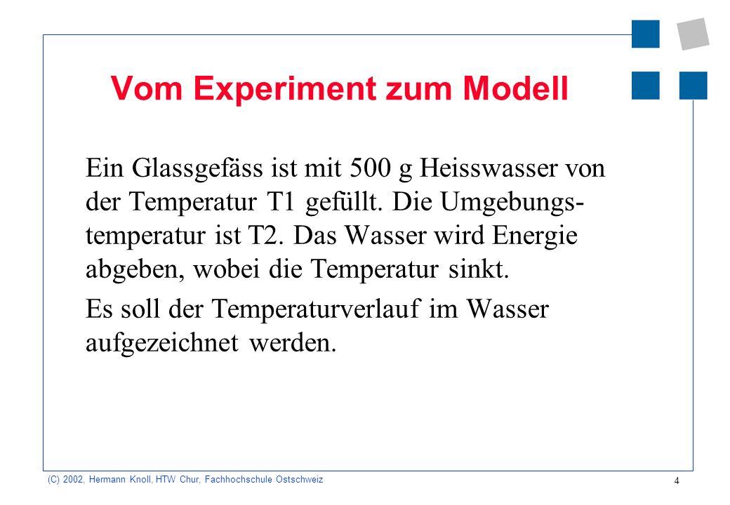 4 (C) 2002, Hermann Knoll, HTW Chur, Fachhochschule Ostschweiz Vom Experiment zum Modell Ein Glassgefäss ist mit 500 g Heisswasser von der Temperatur
