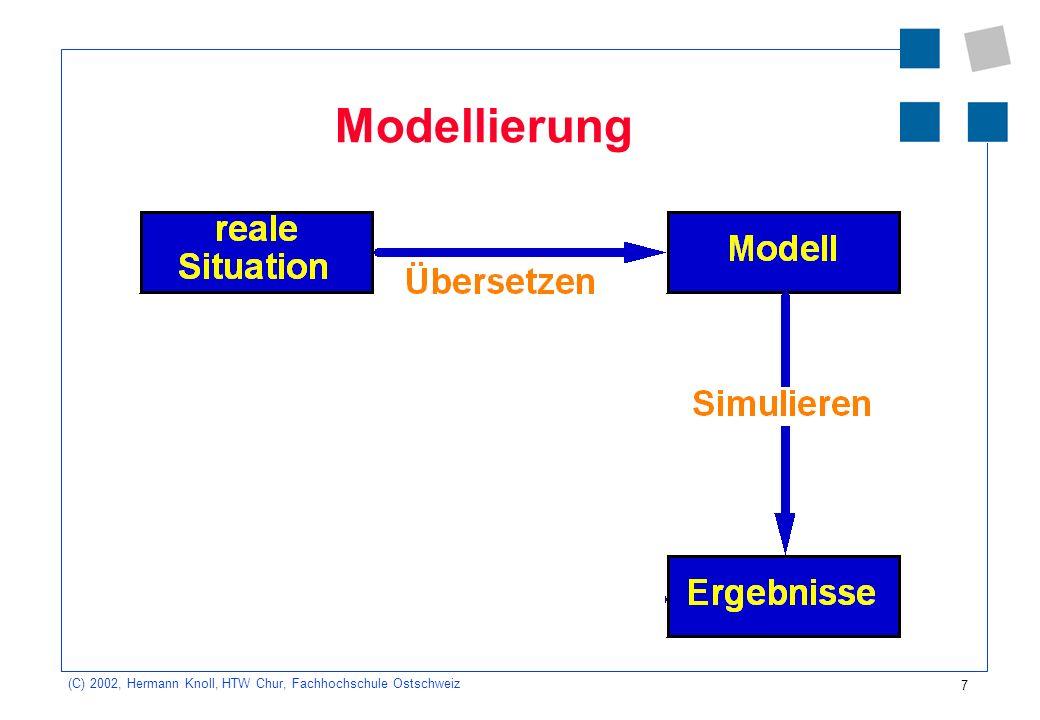 7 (C) 2002, Hermann Knoll, HTW Chur, Fachhochschule Ostschweiz Modellierung