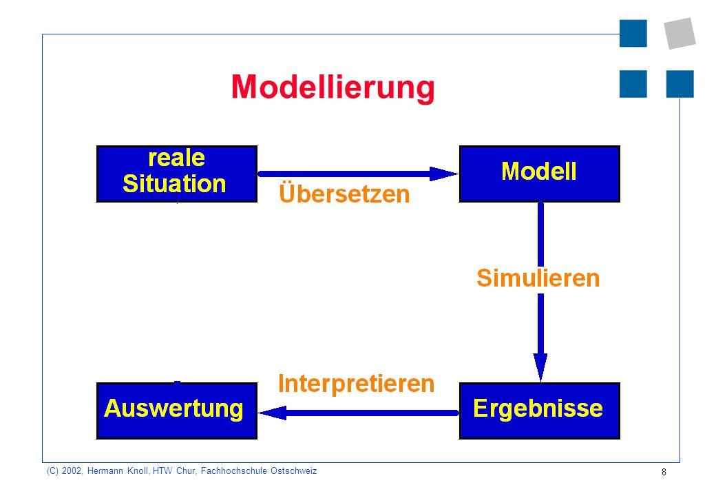 8 (C) 2002, Hermann Knoll, HTW Chur, Fachhochschule Ostschweiz Modellierung