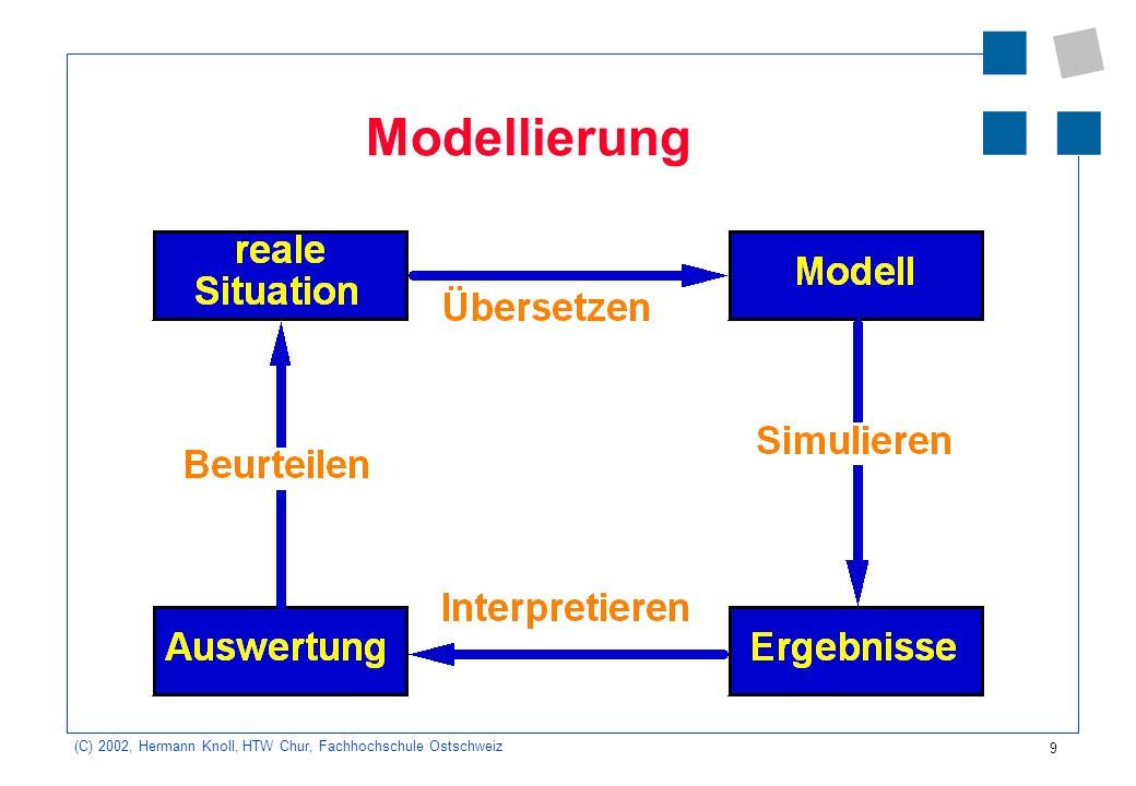 9 (C) 2002, Hermann Knoll, HTW Chur, Fachhochschule Ostschweiz Modellierung