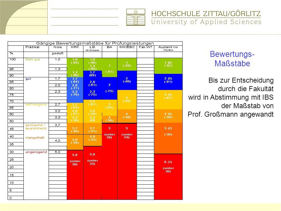 Bewertungs- Maßstäbe Bis zur Entscheidung durch die Fakultät wird in Abstimmung mit IBS der Maßstab von Prof. Großmann angewandt