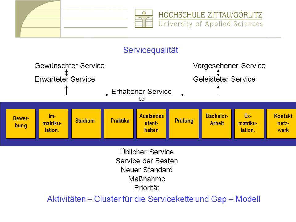 Aktivitäten – Cluster für die Servicekette und Gap – Modell Bewer- bung Im- matriku- lation. StudiumPraktika Auslandsa ufent- halten Prüfung Bachelor-