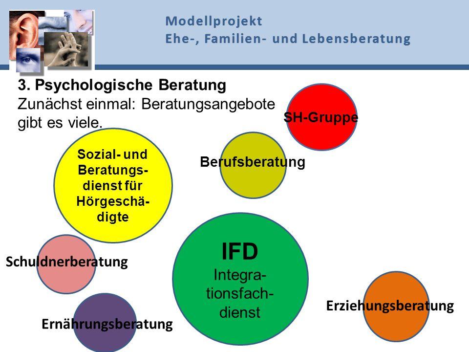 3. Psychologische Beratung Zunächst einmal: Beratungsangebote gibt es viele. Sozial- und Beratungs- dienst für Hörgeschä- digte IFD Integra- tionsfach