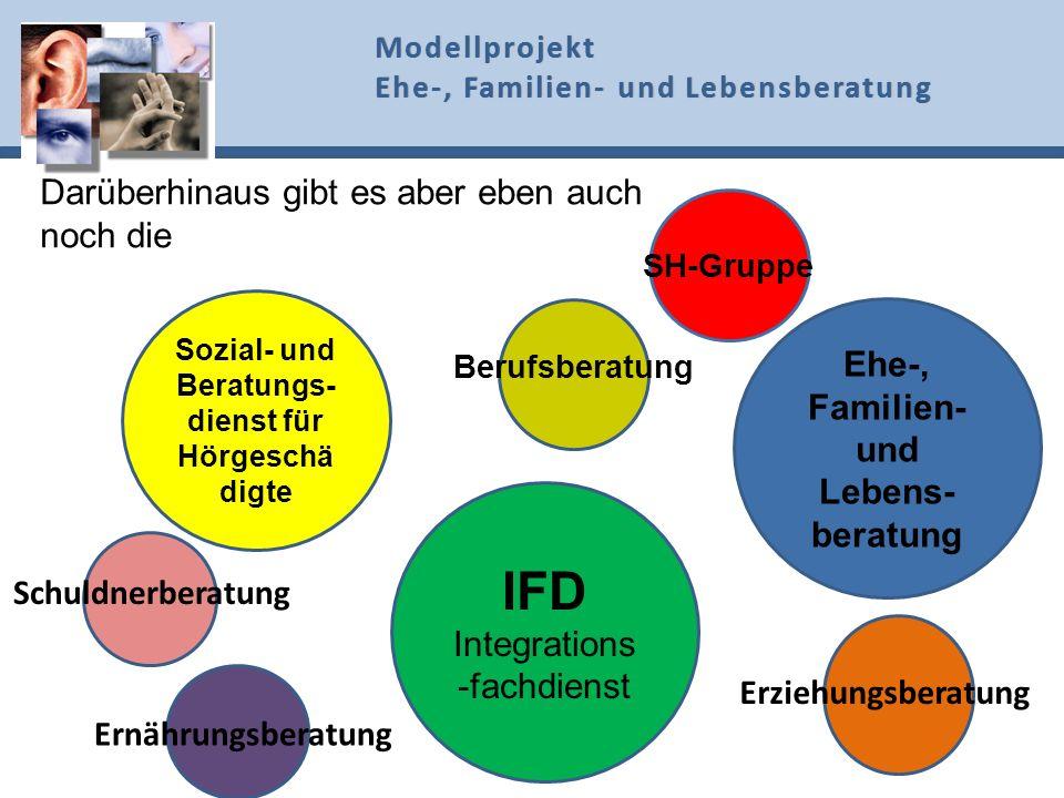 Darüberhinaus gibt es aber eben auch noch die Sozial- und Beratungs- dienst für Hörgeschä digte IFD Integrations -fachdienst Berufsberatung Schuldnerb