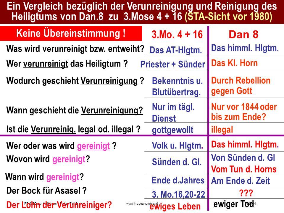 Seite 44PP_M50.ppt Heiligtum – Folien Teil 2www.hopeandmore.at Ein Vergleich bezüglich der Verunreinigung und Reinigung des Heiligtums von Dan.8 zu 3.