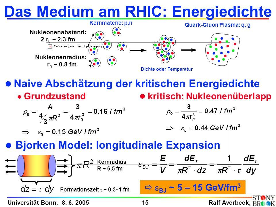 Ralf Averbeck, 15 Universität Bonn, 8. 6. 2005 Das Medium am RHIC: Energiedichte Kernmaterie: p,n Quark-Gluon Plasma: q, g Dichte oder Temperatur Nukl