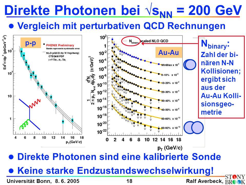 Ralf Averbeck, 18 Universität Bonn, 8. 6. 2005 Direkte Photonen bei s NN = 200 GeV l Vergleich mit perturbativen QCD Rechnungen p-p Au-Au l Direkte Ph