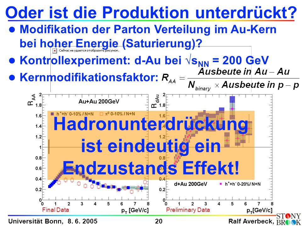 Ralf Averbeck, 20 Universität Bonn, 8. 6. 2005 Oder ist die Produktion unterdrückt? l Modifikation der Parton Verteilung im Au-Kern bei hoher Energie