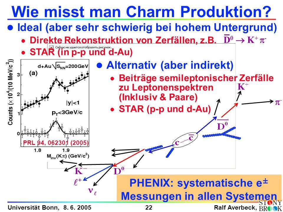Ralf Averbeck, 22 Universität Bonn, 8. 6. 2005 PRL 94, 062301 (2005) l Ideal (aber sehr schwierig bei hohem Untergrund) Direkte Rekonstruktion von Zer