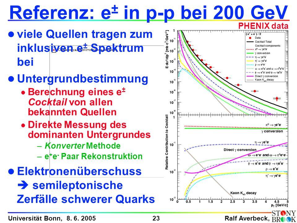 Ralf Averbeck, 23 Universität Bonn, 8. 6. 2005 Referenz: e ± in p-p bei 200 GeV l viele Quellen tragen zum inklusiven e ± Spektrum bei l Untergrundbes