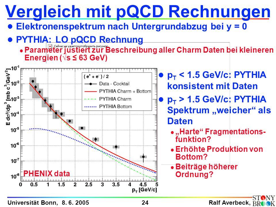Ralf Averbeck, 24 Universität Bonn, 8. 6. 2005 l Elektronenspektrum nach Untergrundabzug bei y = 0 l PYTHIA: LO pQCD Rechnung l Parameter justiert zur