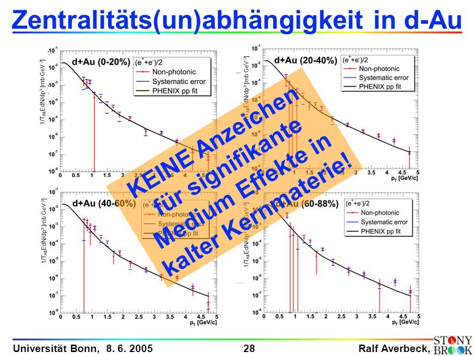 Ralf Averbeck, 28 Universität Bonn, 8. 6. 2005 1/T AB 1/T AB EdN/dp 3 [mb GeV -2 ] Zentralitäts(un)abhängigkeit in d-Au KEINE Anzeichen für signifikan