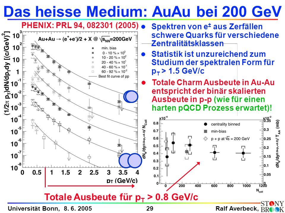 Ralf Averbeck, 29 Universität Bonn, 8. 6. 2005 PHENIX: PRL 94, 082301 (2005) Das heisse Medium: AuAu bei 200 GeV l Spektren von e ± aus Zerfällen schw