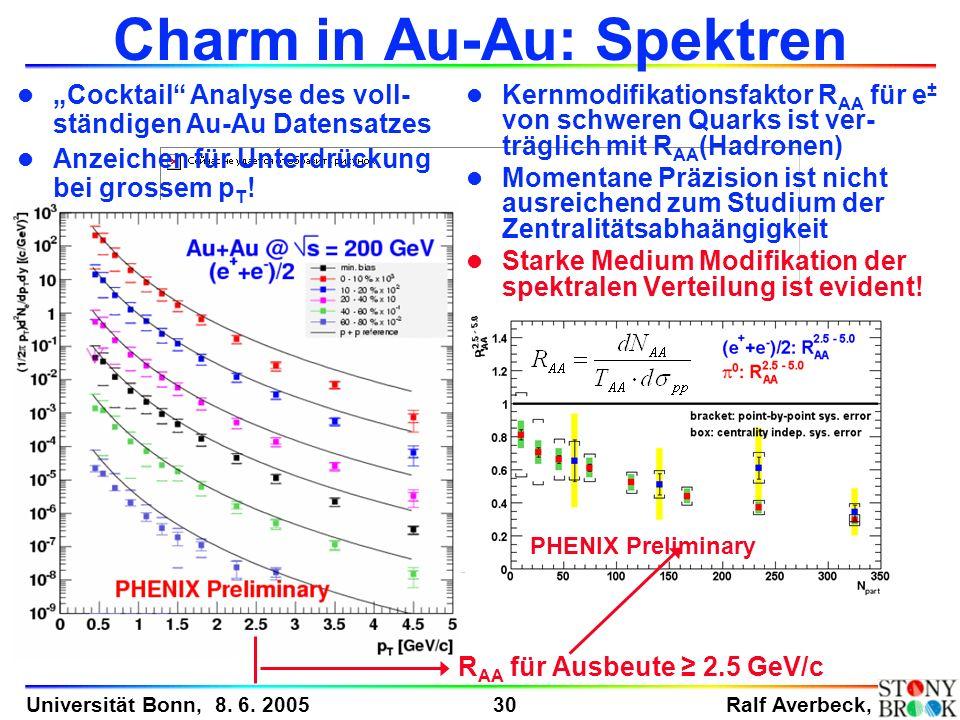 Ralf Averbeck, 30 Universität Bonn, 8. 6. 2005 PHENIX Preliminary Charm in Au-Au: Spektren l Kernmodifikationsfaktor R AA für e ± von schweren Quarks