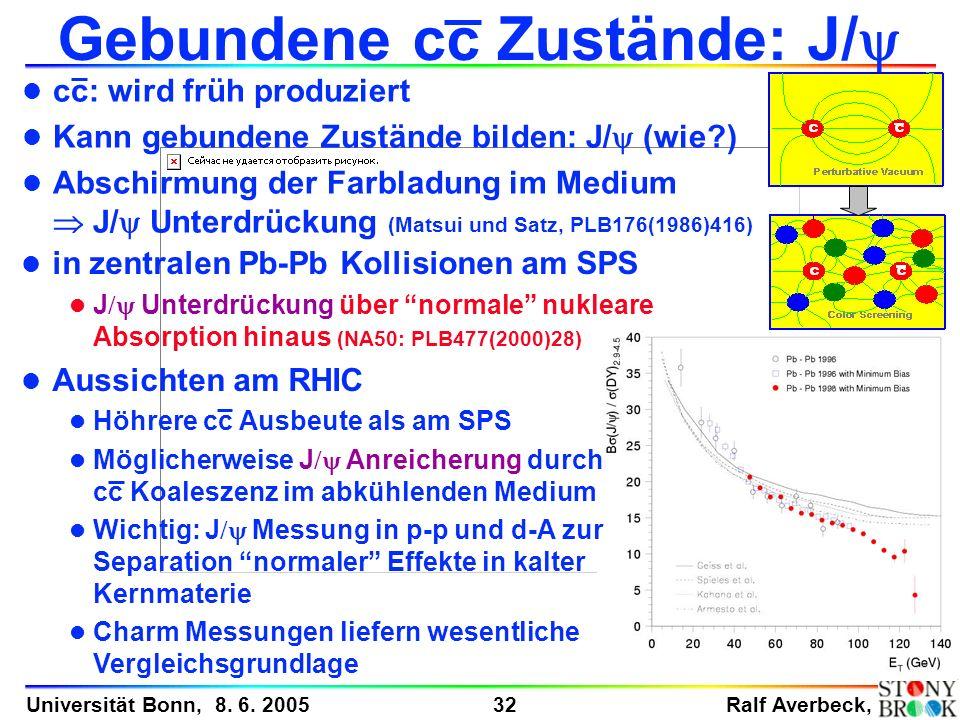 Ralf Averbeck, 32 Universität Bonn, 8. 6. 2005 l cc: wird früh produziert Kann gebundene Zustände bilden: J/ (wie?) Abschirmung der Farbladung im Medi