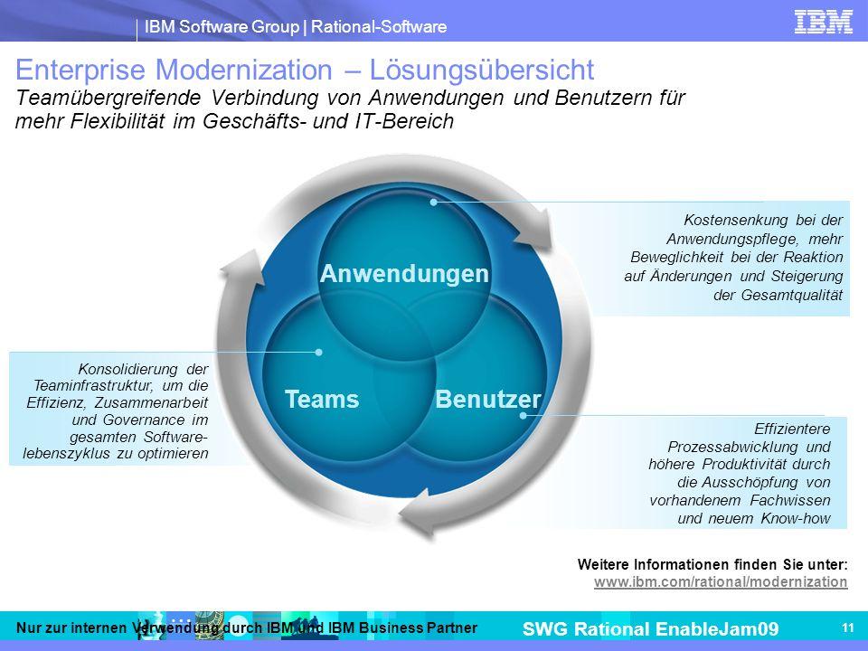 IBM Software Group | Rational-Software SWG Rational EnableJam09 Nur zur internen Verwendung durch IBM und IBM Business Partner 11 Konsolidierung der Teaminfrastruktur, um die Effizienz, Zusammenarbeit und Governance im gesamten Software- lebenszyklus zu optimieren Enterprise Modernization – Lösungsübersicht Teamübergreifende Verbindung von Anwendungen und Benutzern für mehr Flexibilität im Geschäfts- und IT-Bereich Anwendungen TeamsBenutzer Weitere Informationen finden Sie unter: www.ibm.com/rational/modernization Kostensenkung bei der Anwendungspflege, mehr Beweglichkeit bei der Reaktion auf Änderungen und Steigerung der Gesamtqualität Effizientere Prozessabwicklung und höhere Produktivität durch die Ausschöpfung von vorhandenem Fachwissen und neuem Know-how