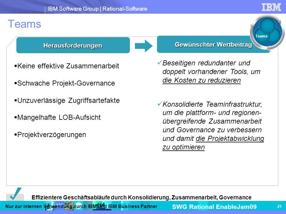 IBM Software Group | Rational-Software SWG Rational EnableJam09 Nur zur internen Verwendung durch IBM und IBM Business Partner 21 Teams Herausforderungen Gewünschter Wertbeitrag Beseitigen redundanter und doppelt vorhandener Tools, um die Kosten zu reduzieren Konsolidierte Teaminfrastruktur, um die plattform- und regionen- übergreifende Zusammenarbeit und Governance zu verbessern und damit die Projektabwicklung zu optimieren Effizientere Geschäftsabläufe durch Konsolidierung, Zusammenarbeit, Governance Keine effektive Zusammenarbeit Schwache Projekt-Governance Unzuverlässige Zugriffsartefakte Mangelhafte LOB-Aufsicht Projektverzögerungen Benutze r Teams