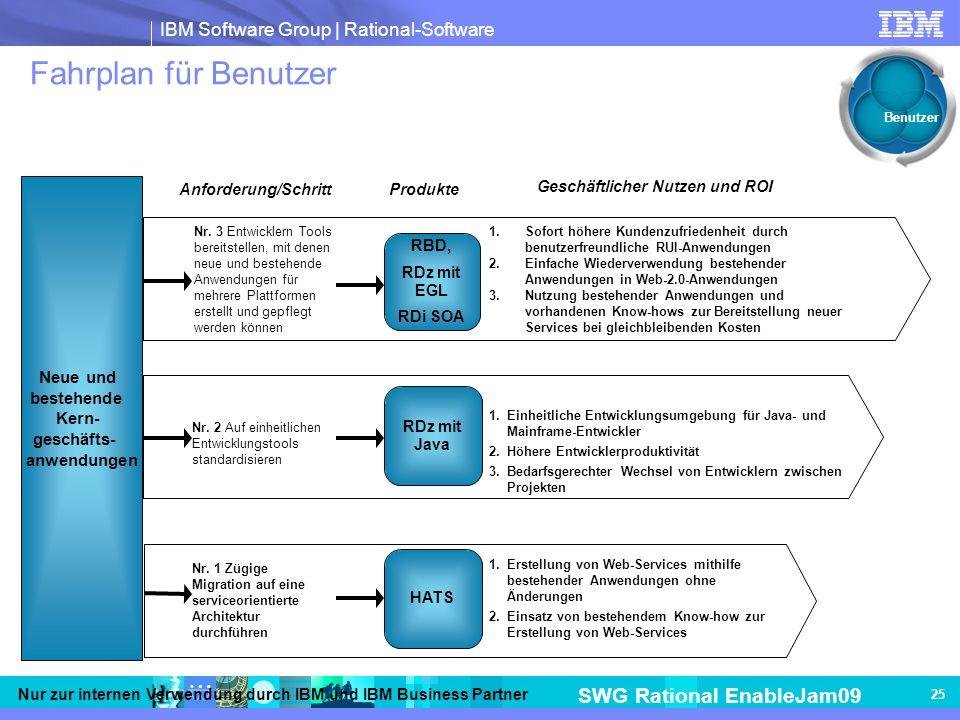 IBM Software Group | Rational-Software SWG Rational EnableJam09 Nur zur internen Verwendung durch IBM und IBM Business Partner 25 Neue und bestehende Kern- geschäfts- anwendungen Fahrplan für Benutzer Anforderung/Schritt Produkte Benutzer Nr.
