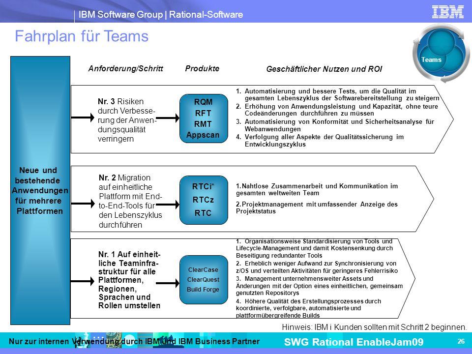 IBM Software Group | Rational-Software SWG Rational EnableJam09 Nur zur internen Verwendung durch IBM und IBM Business Partner 26 Neue und bestehende Anwendungen für mehrere Plattformen Fahrplan für Teams Anforderung/SchrittProdukte Benutze r Teams Hinweis: IBM i Kunden sollten mit Schritt 2 beginnen.