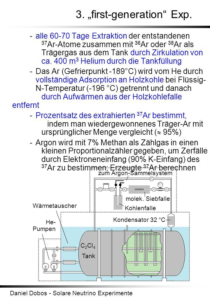 Daniel Dobos - Solare Neutrino Experimente 3. first-generation Exp. -alle 60-70 Tage Extraktion der entstandenen 37 Ar-Atome zusammen mit 36 Ar oder 3