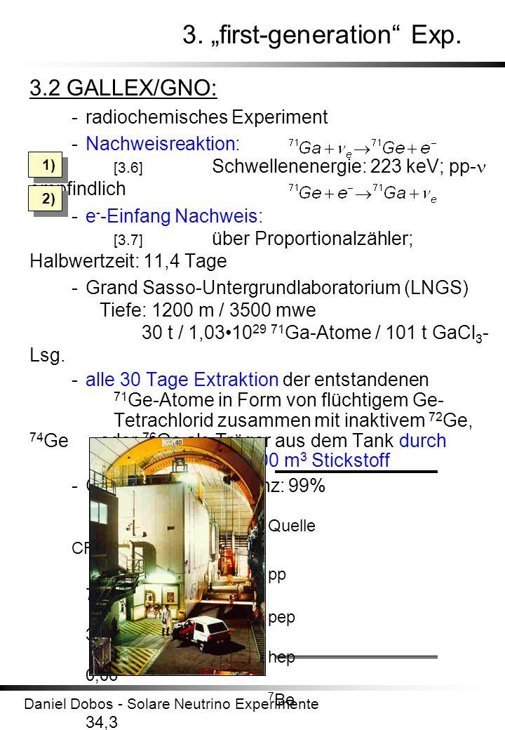 Daniel Dobos - Solare Neutrino Experimente 3. first-generation Exp. 3.2 GALLEX/GNO: -radiochemisches Experiment -Nachweisreaktion: [3.6] Schwellenener