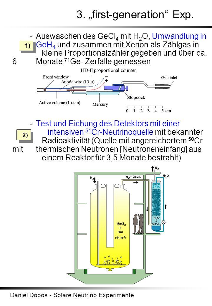 Daniel Dobos - Solare Neutrino Experimente 3. first-generation Exp. -Auswaschen des GeCl 4 mit H 2 O, Umwandlung in GeH 4 und zusammen mit Xenon als Z