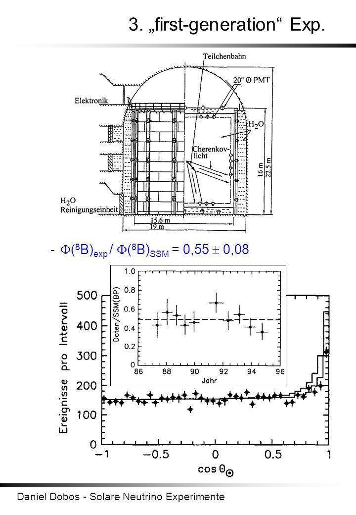Daniel Dobos - Solare Neutrino Experimente 3. first-generation Exp. - ( 8 B) exp / ( 8 B) SSM = 0,55 0,08