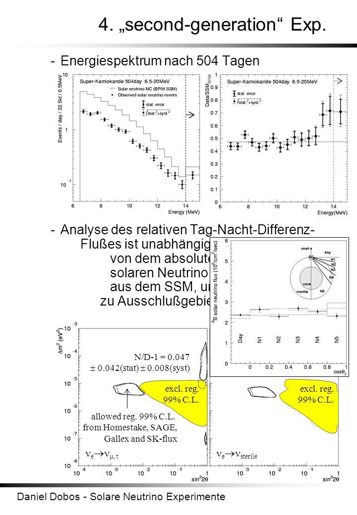 Daniel Dobos - Solare Neutrino Experimente 4. second-generation Exp. -Energiespektrum nach 504 Tagen -Analyse des relativen Tag-Nacht-Differenz- Fluße