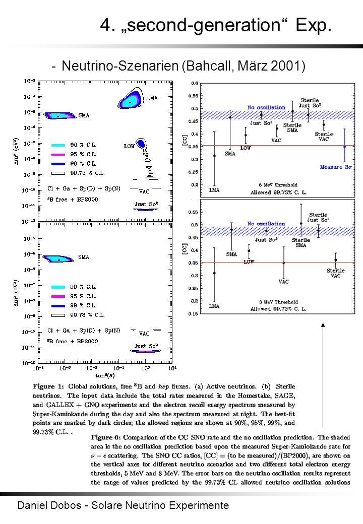 Daniel Dobos - Solare Neutrino Experimente 4. second-generation Exp. -Neutrino-Szenarien (Bahcall, März 2001)