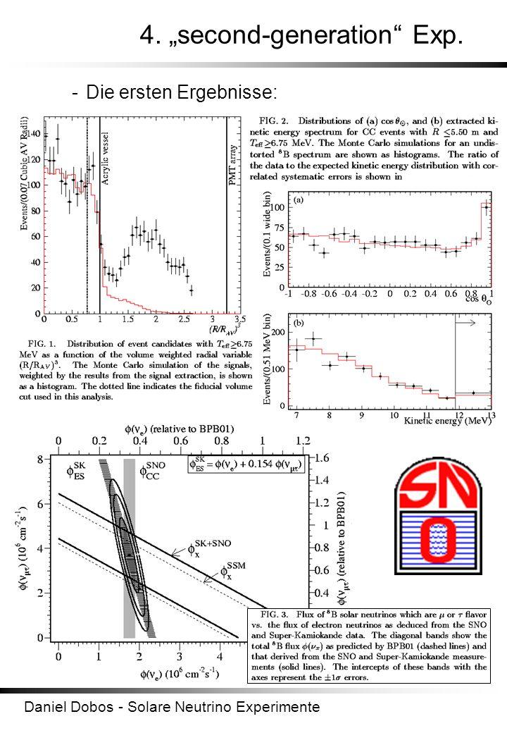 Daniel Dobos - Solare Neutrino Experimente 4. second-generation Exp. -Die ersten Ergebnisse: