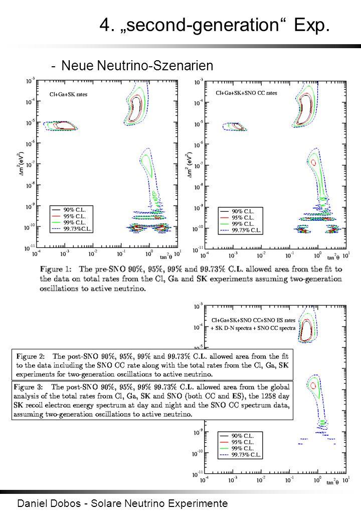 Daniel Dobos - Solare Neutrino Experimente 4. second-generation Exp. -Neue Neutrino-Szenarien