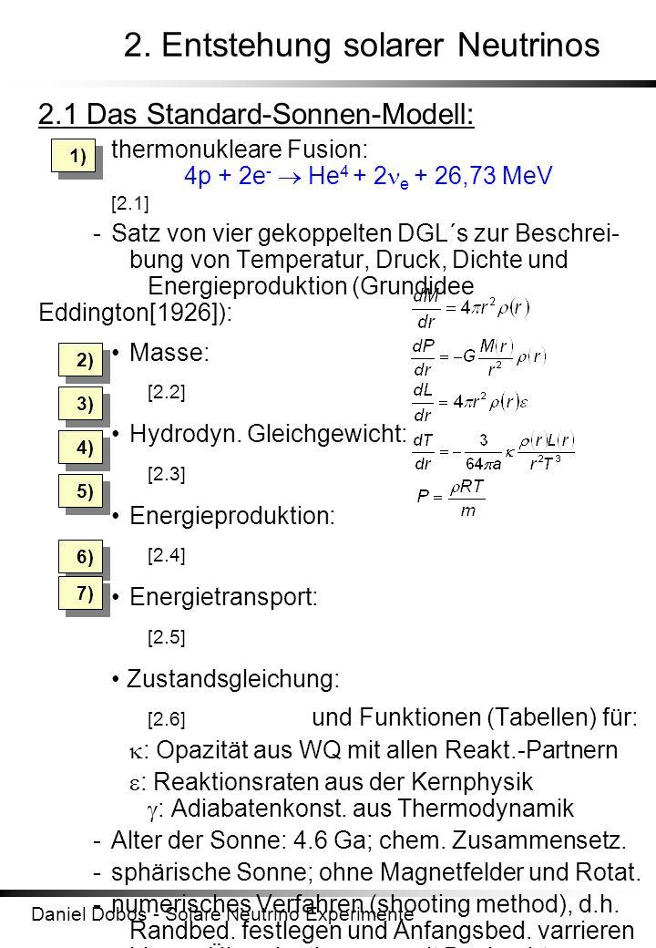 Daniel Dobos - Solare Neutrino Experimente 2. Entstehung solarer Neutrinos 2.1 Das Standard-Sonnen-Modell: -thermonukleare Fusion: 4p + 2e - He 4 + 2