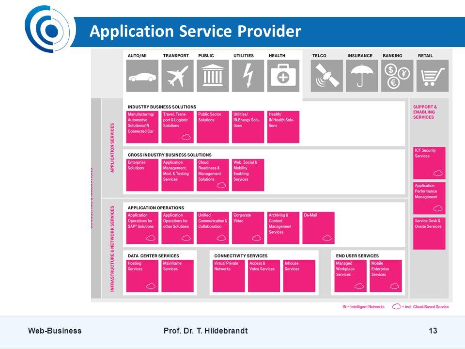 Application Service Provider Web-BusinessProf. Dr. T. Hildebrandt13