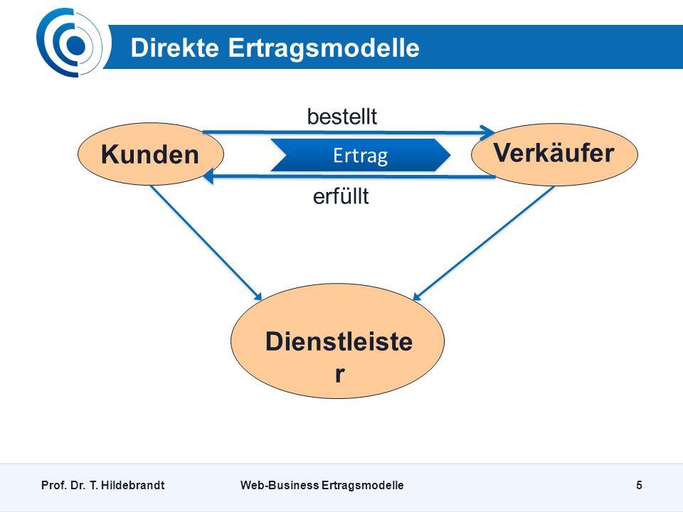 Direkte Ertragsmodelle Dienstleiste r Verkäufer Kunden Preis- bildung bestellt erfüllt Prof.