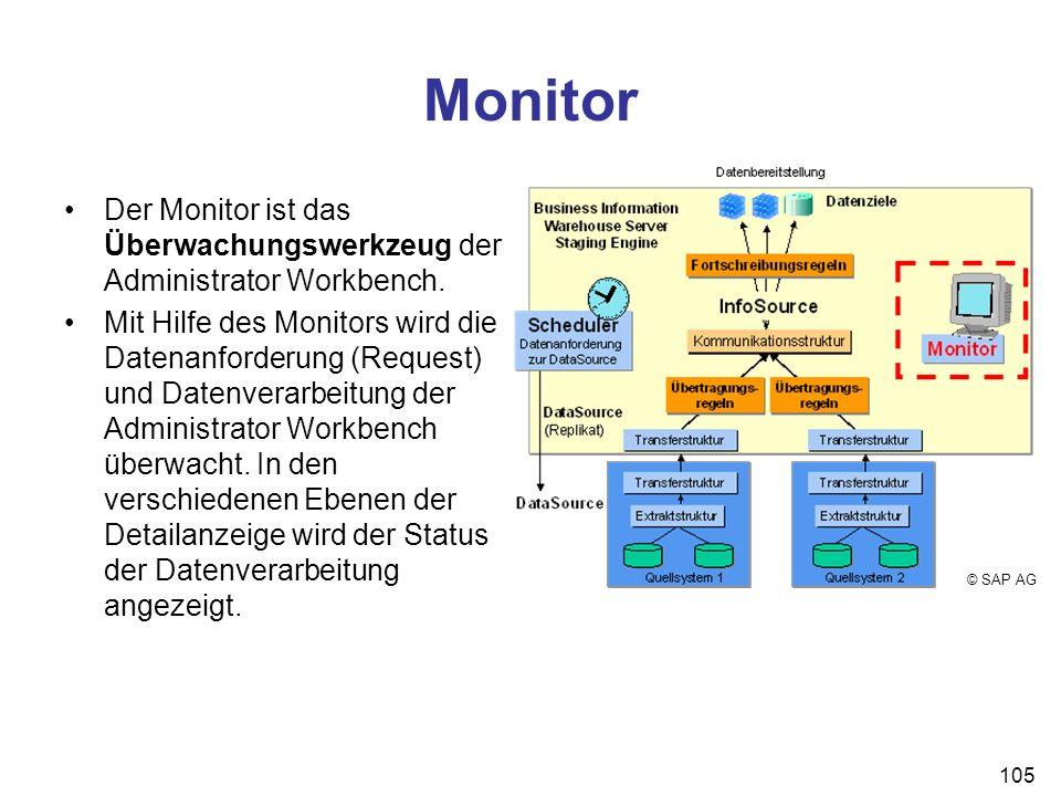 105 Monitor Der Monitor ist das Überwachungswerkzeug der Administrator Workbench. Mit Hilfe des Monitors wird die Datenanforderung (Request) und Daten