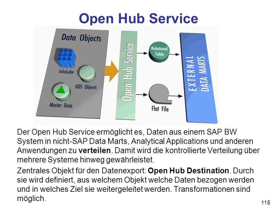115 Open Hub Service Der Open Hub Service ermöglicht es, Daten aus einem SAP BW System in nicht-SAP Data Marts, Analytical Applications und anderen An