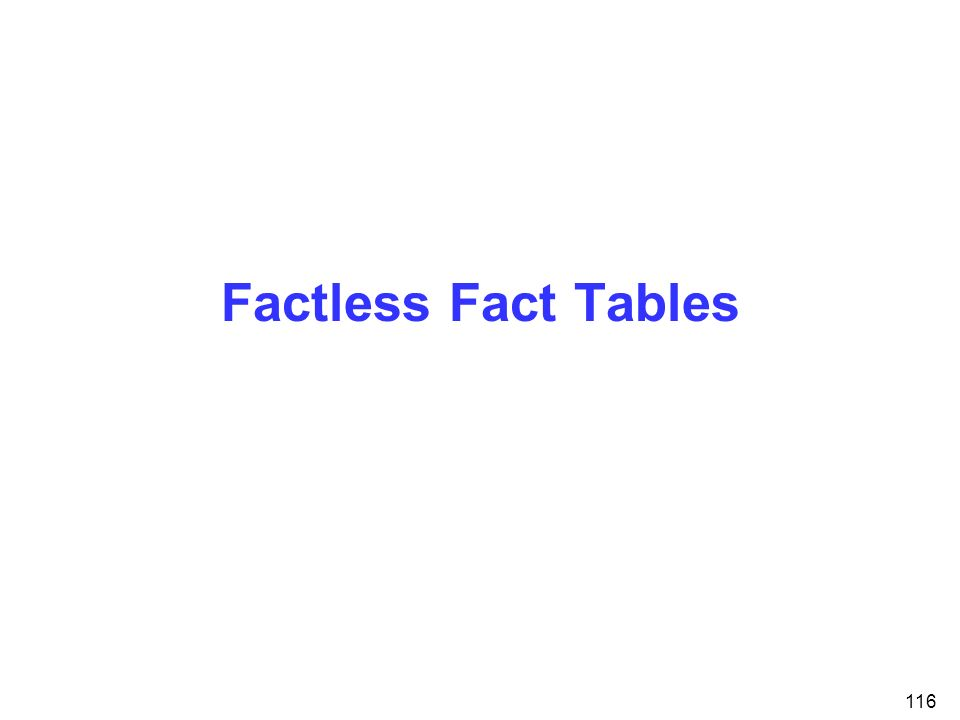 116 Factless Fact Tables