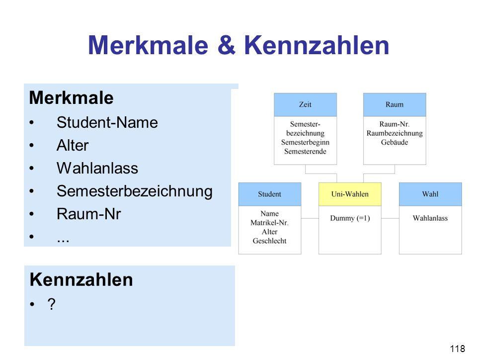 118 Merkmale & Kennzahlen Merkmale Student-Name Alter Wahlanlass Semesterbezeichnung Raum-Nr... Kennzahlen ?
