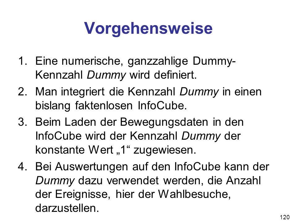 120 Vorgehensweise 1.Eine numerische, ganzzahlige Dummy- Kennzahl Dummy wird definiert. 2.Man integriert die Kennzahl Dummy in einen bislang faktenlos