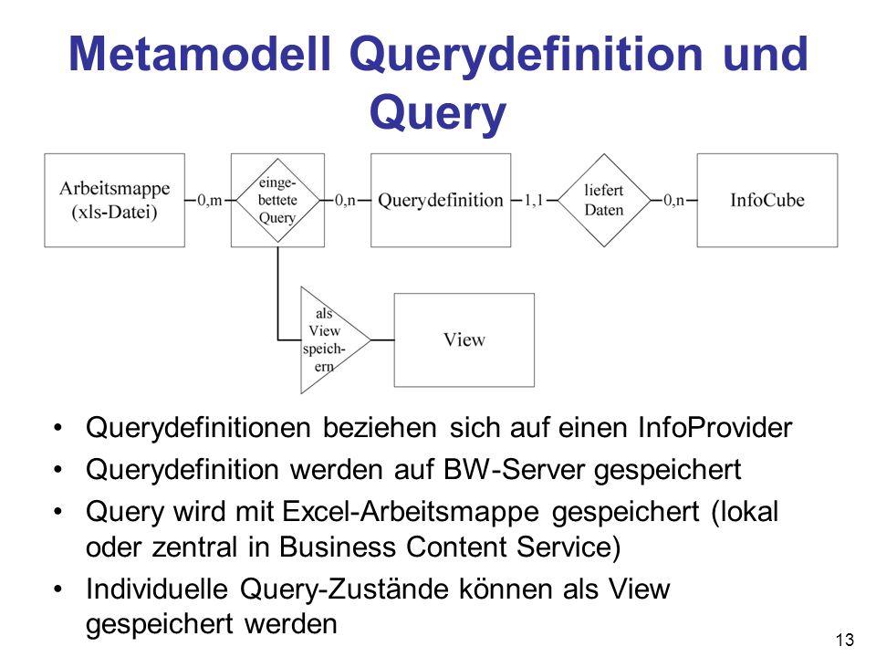 Metamodell Querydefinition und Query Querydefinitionen beziehen sich auf einen InfoProvider Querydefinition werden auf BW-Server gespeichert Query wir