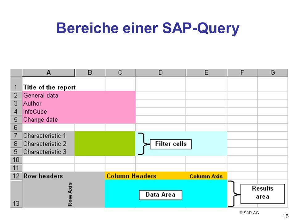 15 Bereiche einer SAP-Query © SAP AG