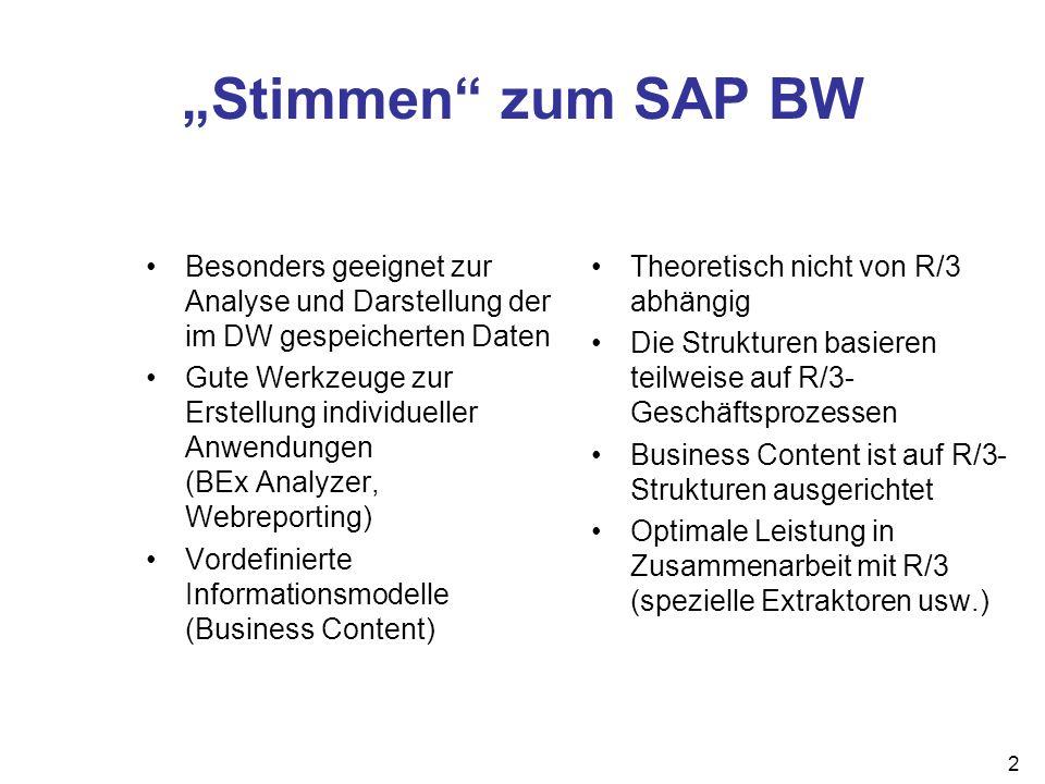 2 Stimmen zum SAP BW Besonders geeignet zur Analyse und Darstellung der im DW gespeicherten Daten Gute Werkzeuge zur Erstellung individueller Anwendun