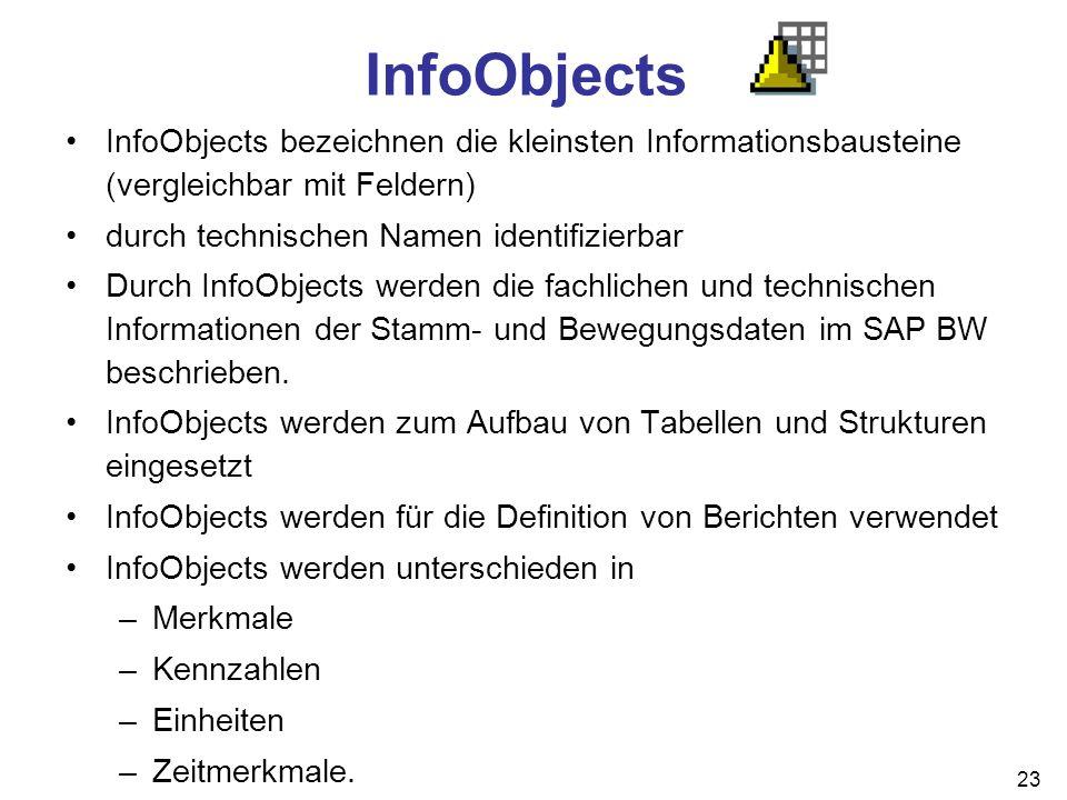 23 InfoObjects InfoObjects bezeichnen die kleinsten Informationsbausteine (vergleichbar mit Feldern) durch technischen Namen identifizierbar Durch Inf
