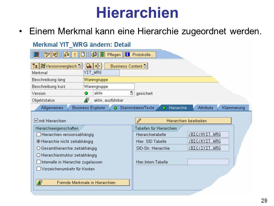 29 Hierarchien Einem Merkmal kann eine Hierarchie zugeordnet werden.