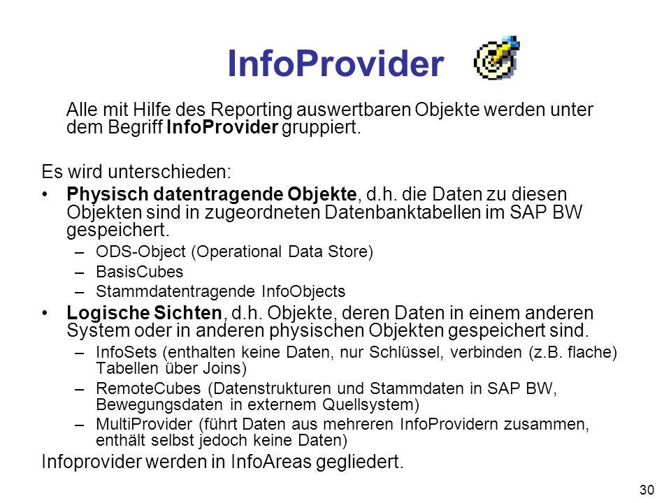30 InfoProvider Alle mit Hilfe des Reporting auswertbaren Objekte werden unter dem Begriff InfoProvider gruppiert. Es wird unterschieden: Physisch dat