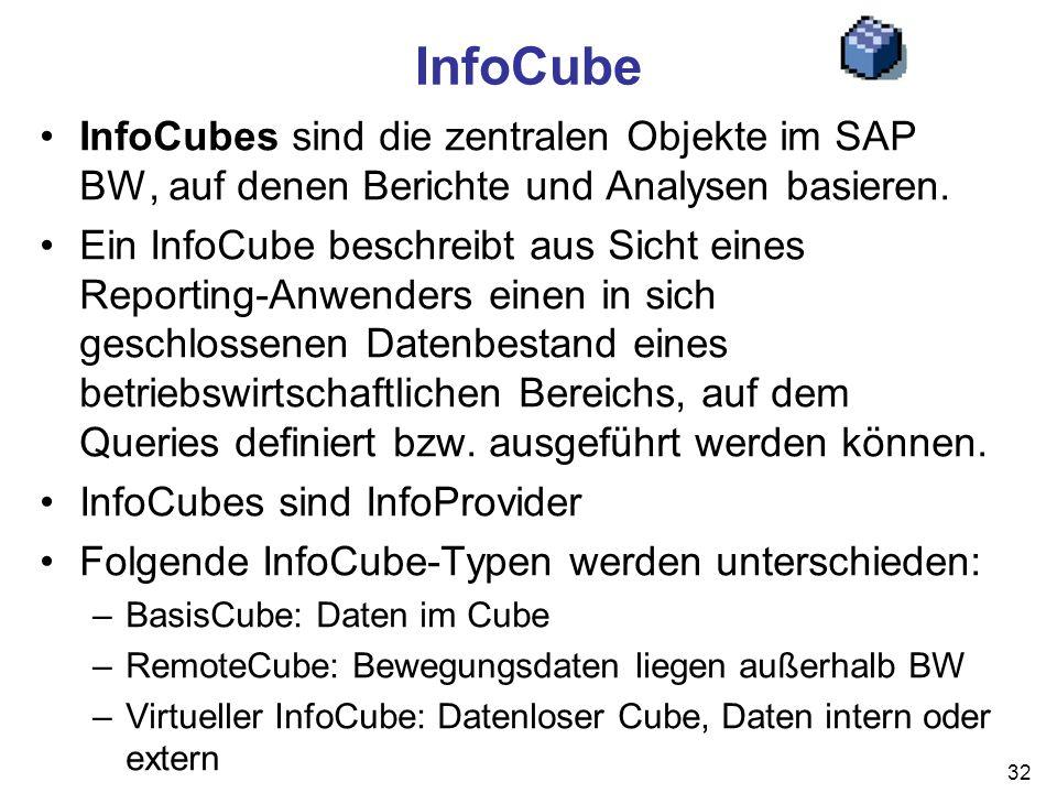32 InfoCube InfoCubes sind die zentralen Objekte im SAP BW, auf denen Berichte und Analysen basieren. Ein InfoCube beschreibt aus Sicht eines Reportin