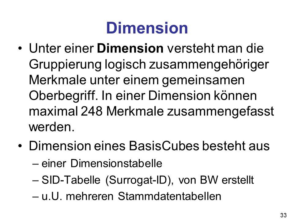 Dimension Unter einer Dimension versteht man die Gruppierung logisch zusammengehöriger Merkmale unter einem gemeinsamen Oberbegriff. In einer Dimensio