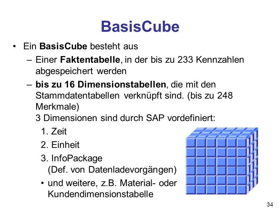 34 BasisCube Ein BasisCube besteht aus –Einer Faktentabelle, in der bis zu 233 Kennzahlen abgespeichert werden –bis zu 16 Dimensionstabellen, die mit