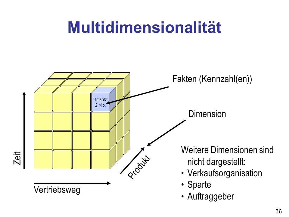 36 Multidimensionalität Vertriebsweg Zeit Produkt Weitere Dimensionen sind nicht dargestellt: Verkaufsorganisation Sparte Auftraggeber Umsatz: 2 Mio.